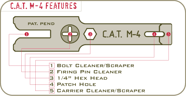 cat m4 cleaning tool - the best tool made to clean the bolt carrier ...
