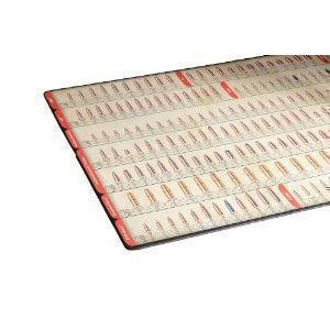 Hornady Reloading Counter Mat - $12 45 + Free Shipping* (Free S/H over $25)